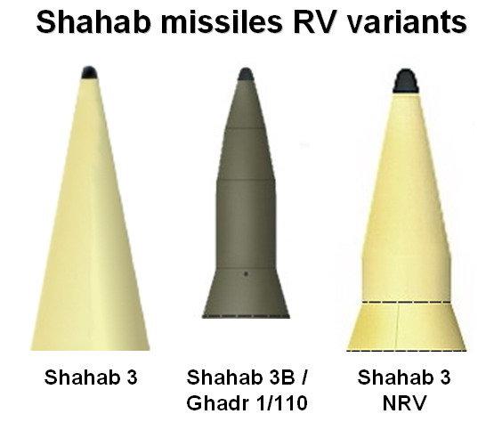 برنامج الصواريخ الإيرانية: تطوّره وتأثيره على موازين القوى الاقليمية  1828